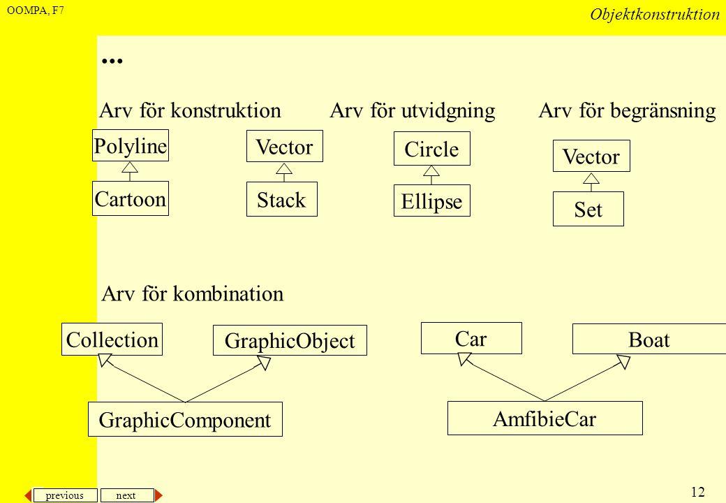 previous next 12 Objektkonstruktion OOMPA, F7... Arv för konstruktionArv för utvidgningArv för begränsning Arv för kombination Polyline Cartoon Vector