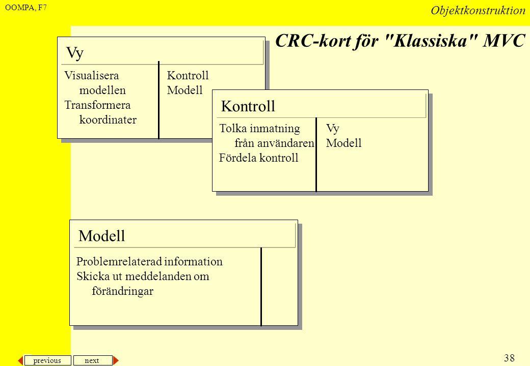 previous next 38 Objektkonstruktion OOMPA, F7 CRC-kort för