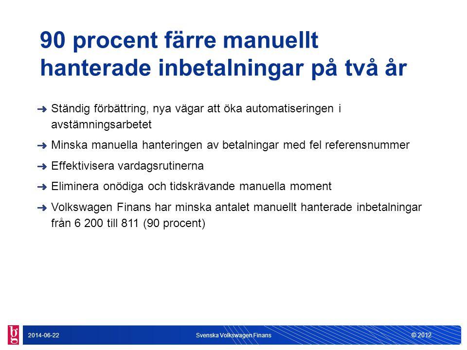 © 2012 2014-06-22Svenska Volkswagen Finans Bankgiro Inbetalningar uppgraderar befintliga bankgiroprodukter Svenska VW Finans skickar cirka 1 miljon fakturor/år 750 000 inbetalningar/år 60 000 utbetalningar/år –In- och utbetalningsrutinerna måste fungera smärtfritt –Ett effektivt kassaflöde är direkt affärskritiskt Fram till juni 2006 –Inbetalningsservice OCR –Automatisk avprickning (LM) –Automatisk avprickning (GI+) Sedan dess har inbetalningarna gradvis överförts till den nya produkten Bankgiro Inbetalningar, som på sikt helt kommer att ersätta samtliga tre produkter