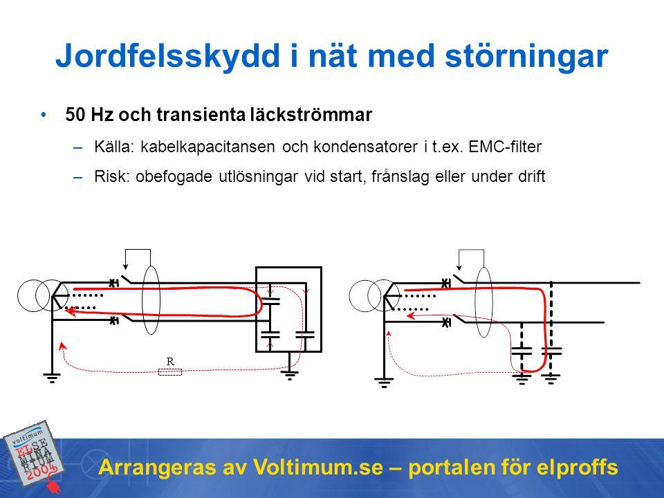 Arrangeras av Voltimum.se – portalen för elproffs R Jordfelsskydd i nät med störningar •50 Hz och transienta läckströmmar –Källa: kabelkapacitansen och kondensatorer i t.ex.