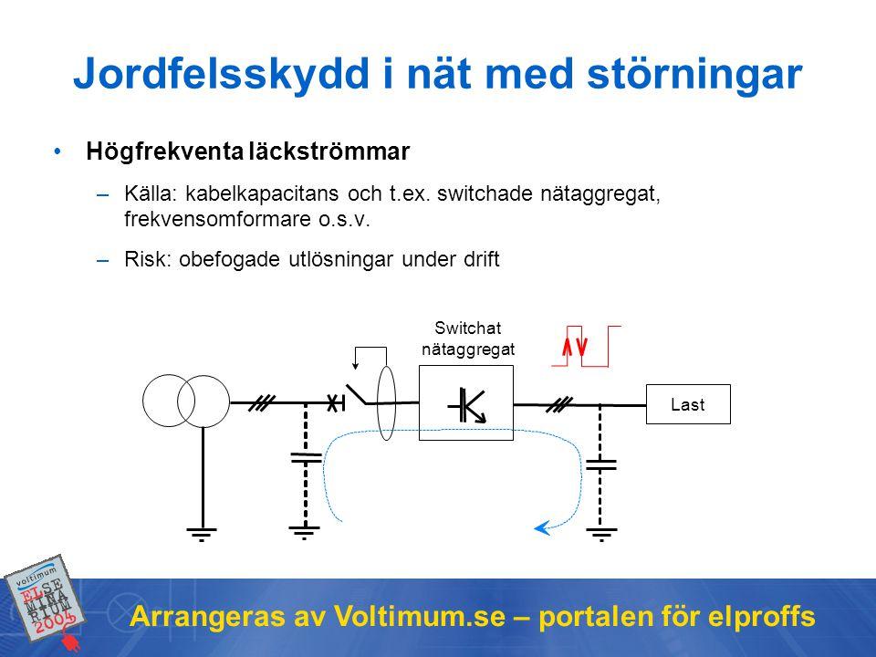 Arrangeras av Voltimum.se – portalen för elproffs Jordfelsskydd i nät med störningar •Högfrekventa läckströmmar –Källa: kabelkapacitans och t.ex.