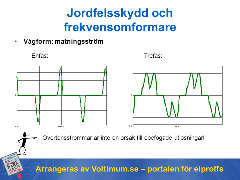Arrangeras av Voltimum.se – portalen för elproffs Enfas:Trefas: Övertonsströmmar är inte en orsak till obefogade utlösningar.
