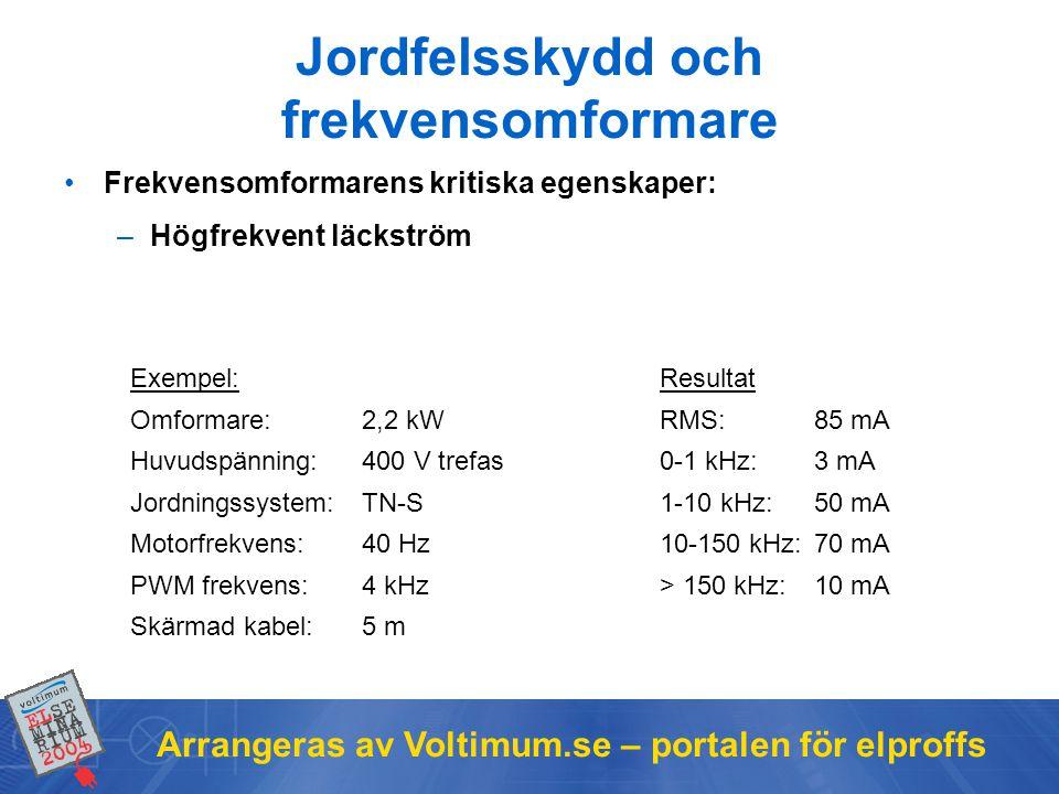 Arrangeras av Voltimum.se – portalen för elproffs Exempel: Omformare:2,2 kW Huvudspänning:400 V trefas Jordningssystem:TN-S Motorfrekvens: 40 Hz PWM frekvens: 4 kHz Skärmad kabel: 5 m Resultat RMS:85 mA 0-1 kHz:3 mA 1-10 kHz:50 mA 10-150 kHz:70 mA > 150 kHz:10 mA Jordfelsskydd och frekvensomformare •Frekvensomformarens kritiska egenskaper: –Högfrekvent läckström