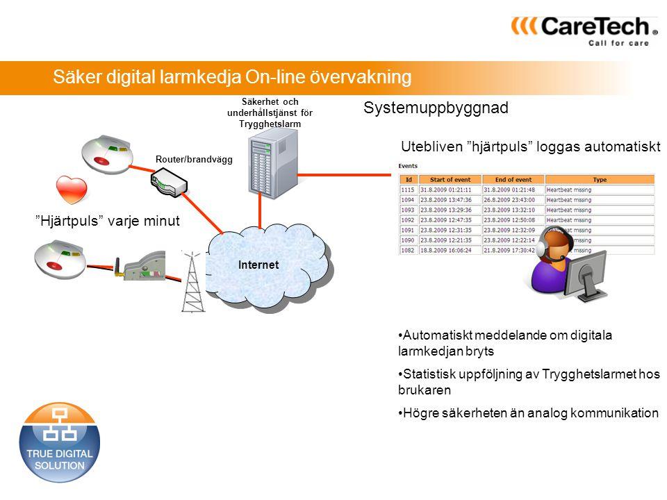 """Internet Säkerhet och underhållstjänst för Trygghetslarm Router/brandvägg Säker digital larmkedja On-line övervakning """"Hjärtpuls"""" varje minut Uteblive"""