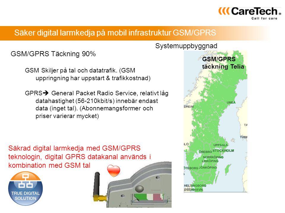 Säker digital larmkedja på mobil infrastruktur GSM/GPRS GSM/GPRS Täckning 90% GSM Skiljer på tal och datatrafik. (GSM uppringning har uppstart & trafi