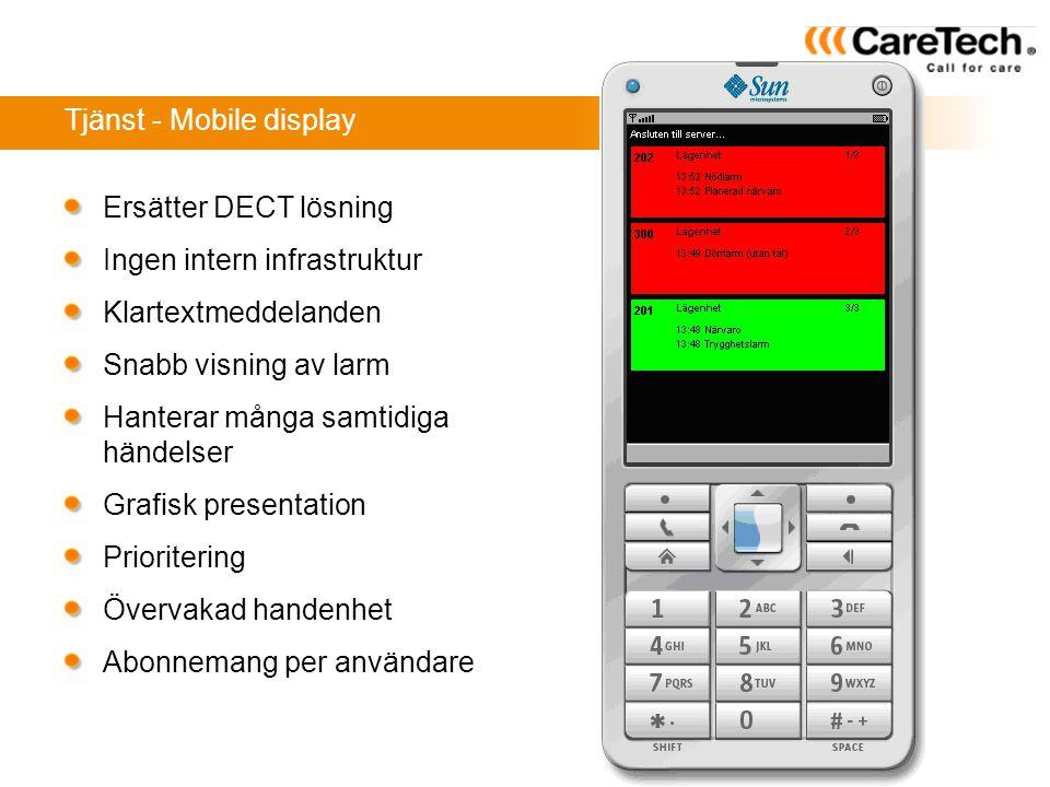 Tjänst - Mobile display Ersätter DECT lösning Ingen intern infrastruktur Klartextmeddelanden Snabb visning av larm Hanterar många samtidiga händelser