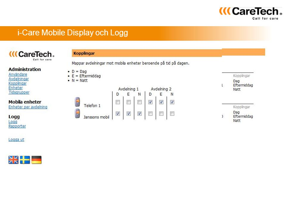 i-Care Mobile Display och Logg