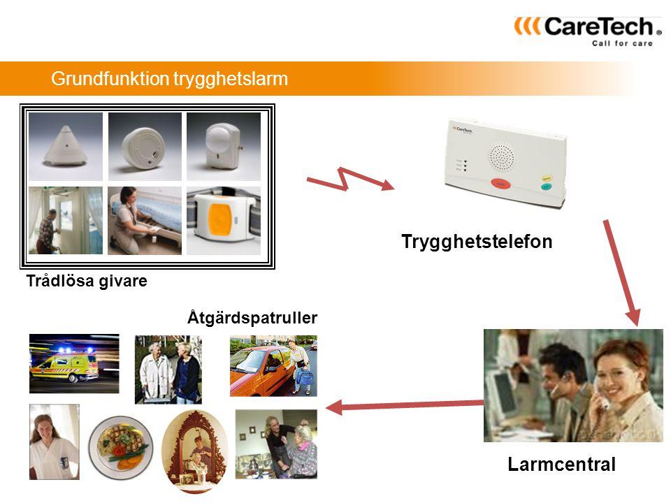 Trådlös e- hälsa givare Trygghetstelefon Användarvänligt Web interface för Doktorer E-hälsa över trygghetslarm