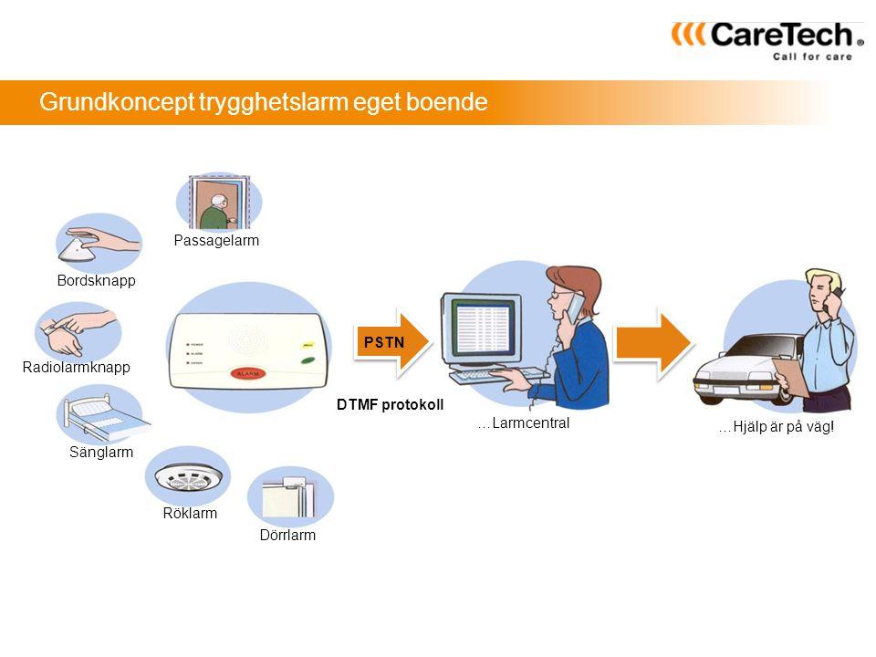 Planerings- och uppföljningssystem för hemtjänst och LSS Analoga Trygghetstelefoner Interna larmsystem för olika verksamheter Digitala Trygghetstelefoner Digitala Trygghetstelefoner