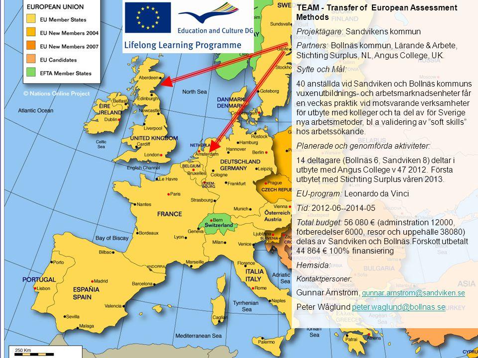 TEAM - Transfer of European Assessment Methods Projektägare: Sandvikens kommun Partners: Bollnäs kommun, Lärande & Arbete, Stichting Surplus, NL, Angu