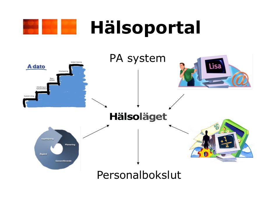 PA system Personalbokslut Hälsoportal