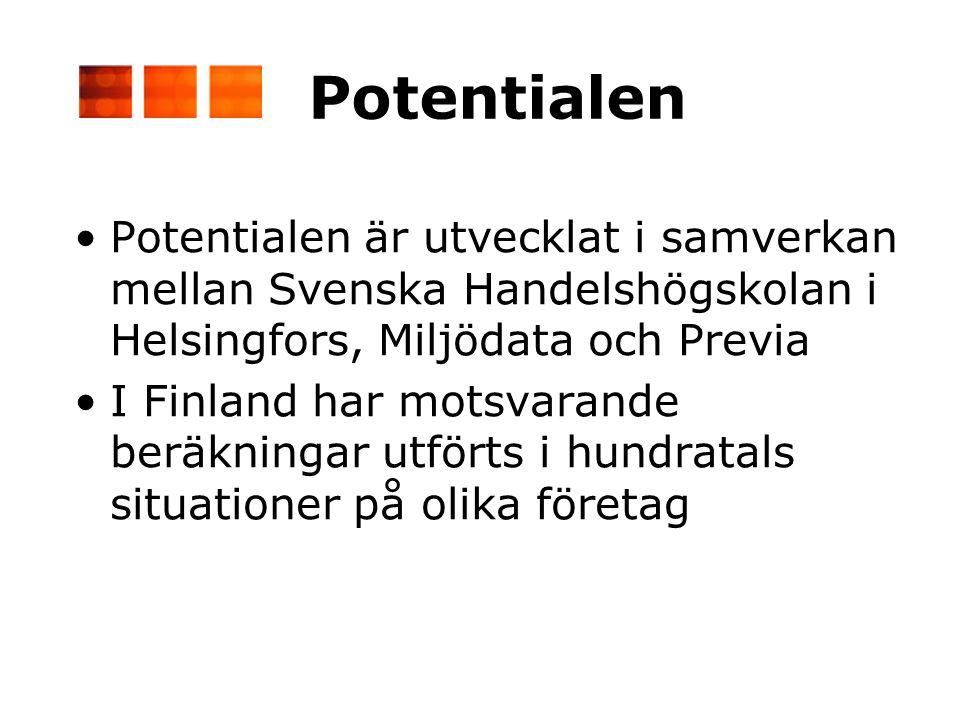 Potentialen •Potentialen är utvecklat i samverkan mellan Svenska Handelshögskolan i Helsingfors, Miljödata och Previa •I Finland har motsvarande beräk