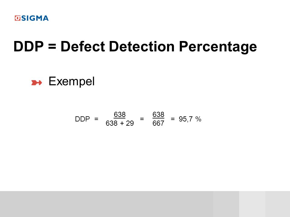 DDP = Defect Detection Percentage Exempel 638 638 + 29 DDP = 638 667 == 95,7 %