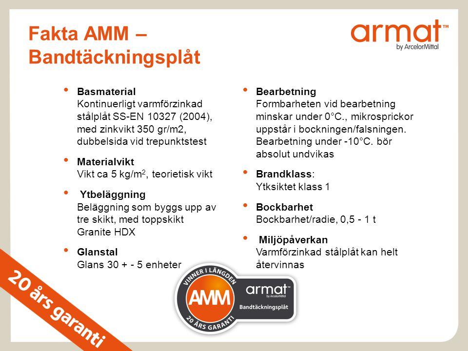 Fakta AMM – Bandtäckningsplåt • Basmaterial Kontinuerligt varmförzinkad stålplåt SS-EN 10327 (2004), med zinkvikt 350 gr/m2, dubbelsida vid trepunktst