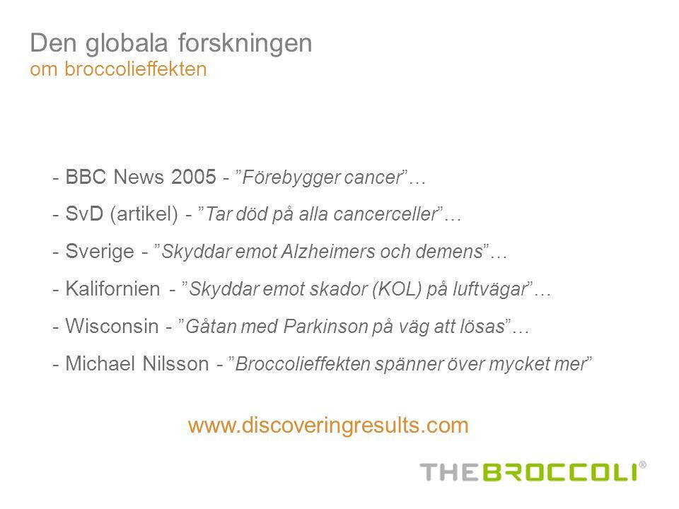"""Den globala forskningen om broccolieffekten - BBC News 2005 - """"Förebygger cancer""""… - SvD (artikel) - """"Tar död på alla cancerceller""""… - Sverige - """"Skyd"""