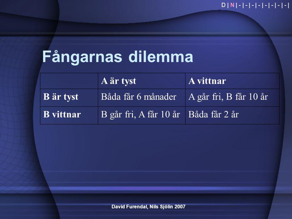 David Furendal, Nils Sjölin 2007 Fångarnas dilemma A är tystA vittnar B är tystBåda får 6 månaderA går fri, B får 10 år B vittnarB går fri, A får 10 å