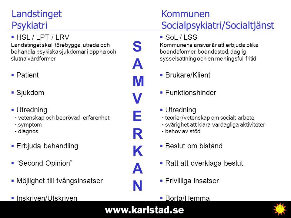 Landstinget Kommunen Psykiatri Socialpsykiatri/Socialtjänst  HSL / LPT / LRV Landstinget skall förebygga, utreda och behandla psykiska sjukdomar i öp