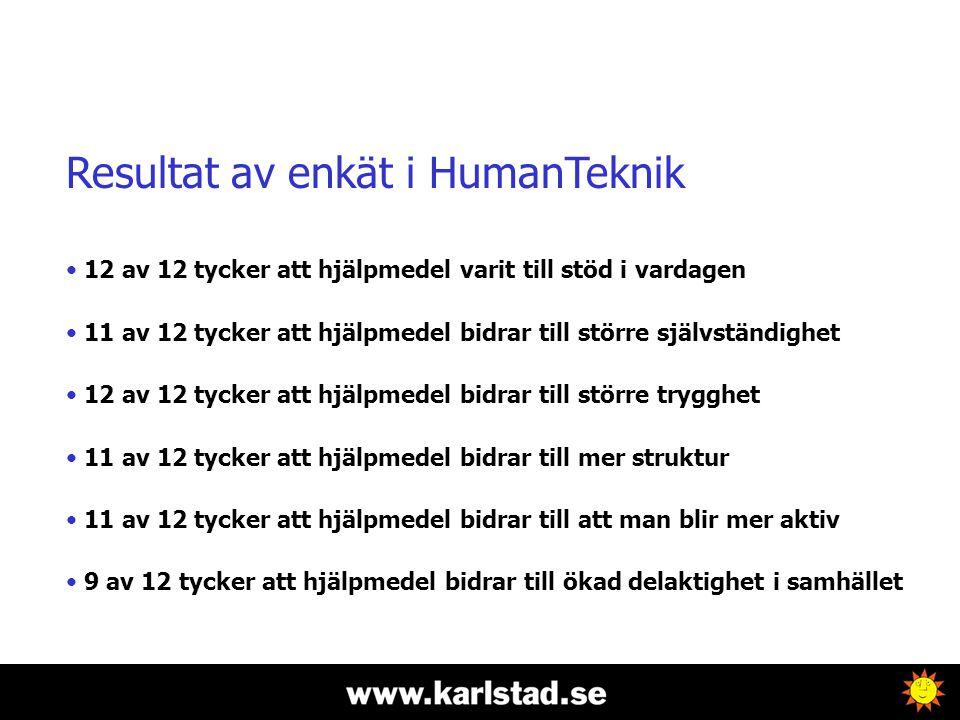 Resultat av enkät i HumanTeknik • 12 av 12 tycker att hjälpmedel varit till stöd i vardagen • 11 av 12 tycker att hjälpmedel bidrar till större självs