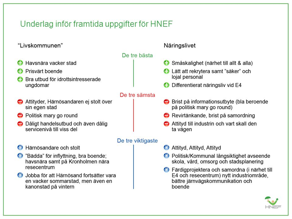 Underlag inför framtida uppgifter för HNEF