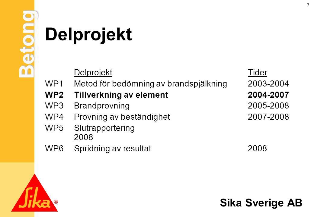 Betong Sika Sverige AB 1 Delprojekt DelprojektTider WP1Metod för bedömning av brandspjälkning2003-2004 WP2Tillverkning av element2004-2007 WP3Brandpro