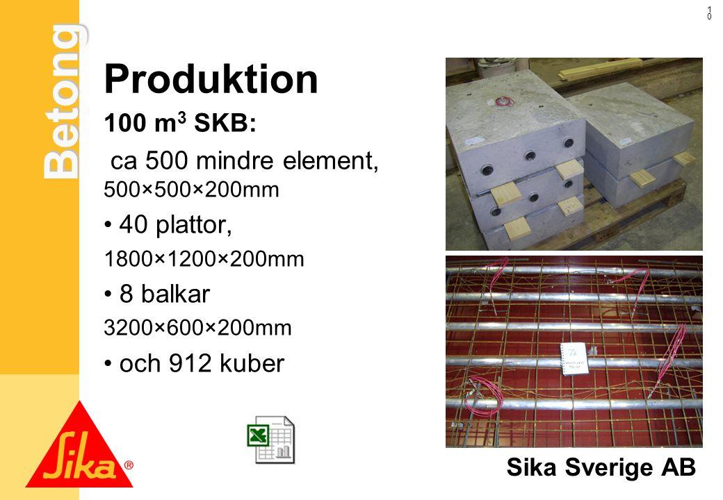 Betong 10 Produktion 100 m 3 SKB: ca 500 mindre element, 500×500×200mm • 40 plattor, 1800×1200×200mm • 8 balkar 3200×600×200mm • och 912 kuber