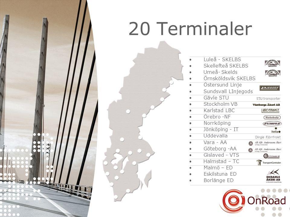 20 Terminaler •Luleå - SKELBS •Skellefteå SKELBS •Umeå- Skelds •Örnsköldsvik SKELBS •Östersund Linje •Sundsvall LInjegods •Gävle STU •Stockholm VB •Ka