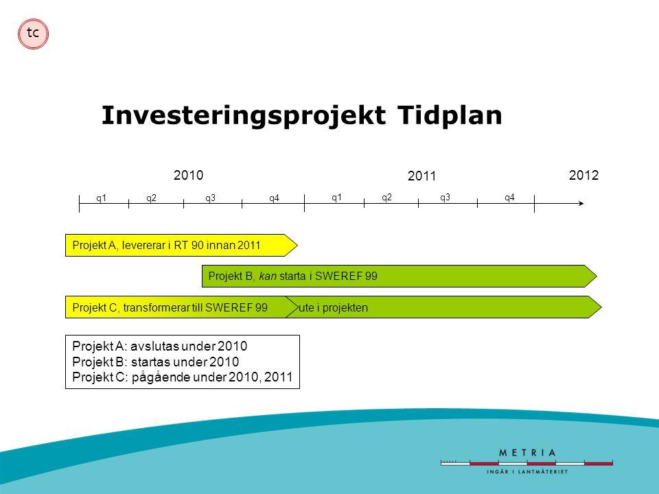 tc Projekt A, levererar i RT 90 innan 2011 Projekt B, kan starta i SWEREF 99 q1q2q3q4 q1q2q3q4 2010 2011 2012 Projekt A: avslutas under 2010 Projekt B