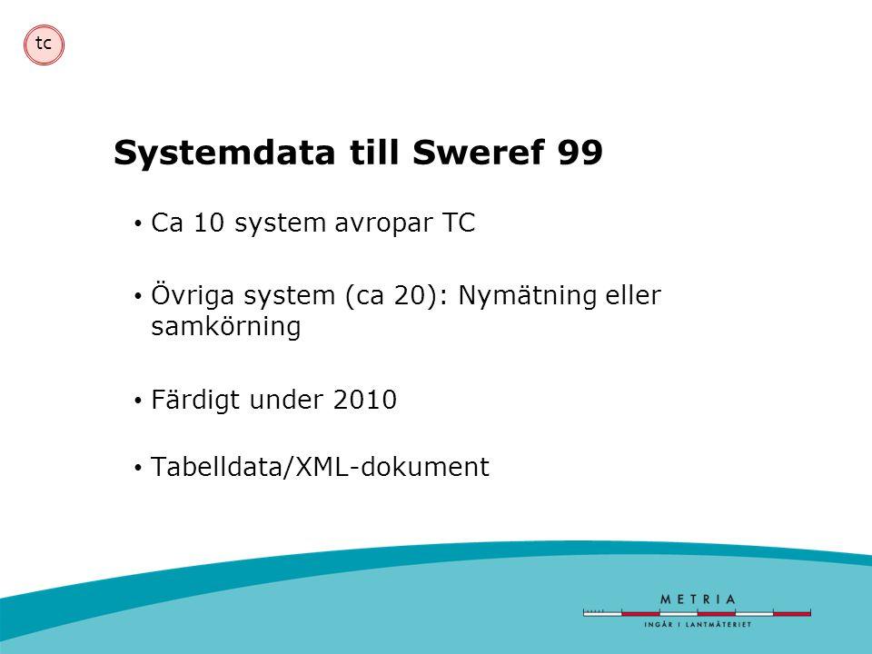tc Systemdata till Sweref 99 • Ca 10 system avropar TC • Övriga system (ca 20): Nymätning eller samkörning • Färdigt under 2010 • Tabelldata/XML-dokum