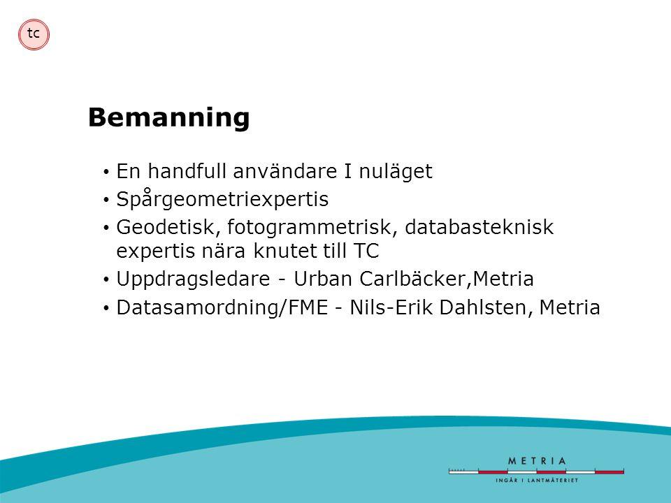 tc Bemanning • En handfull användare I nuläget • Spårgeometriexpertis • Geodetisk, fotogrammetrisk, databasteknisk expertis nära knutet till TC • Uppd