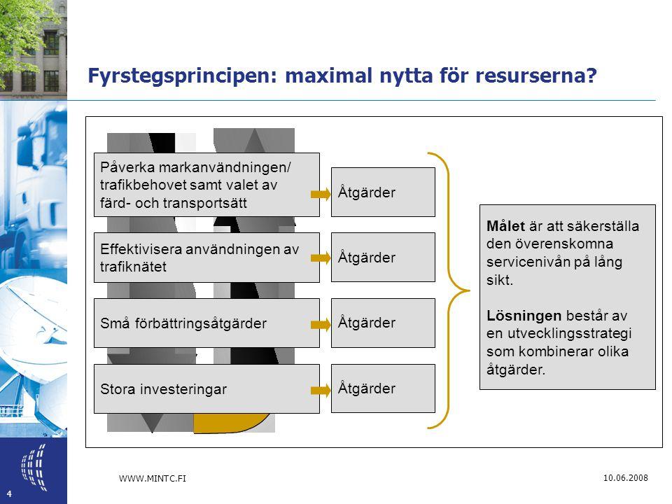 WWW.MINTC.FI 4 10.06.2008 Fyrstegsprincipen: maximal nytta för resurserna.