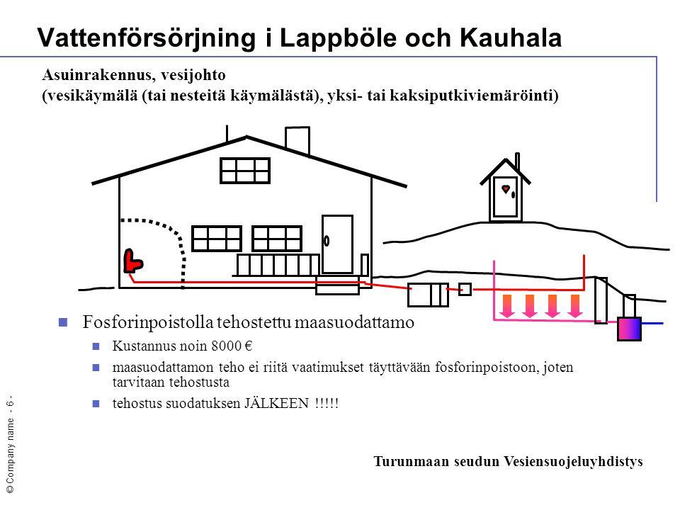© Company name - 6 -  Fosforinpoistolla tehostettu maasuodattamo  Kustannus noin 8000 €  maasuodattamon teho ei riitä vaatimukset täyttävään fosfor