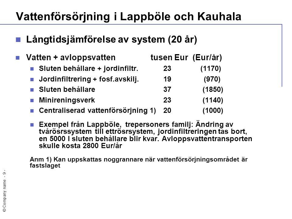 © Company name - 9 -  Långtidsjämförelse av system (20 år)  Vatten + avloppsvatten tusen Eur (Eur/år)  Sluten behållare + jordinfiltr. 23 (1170) 
