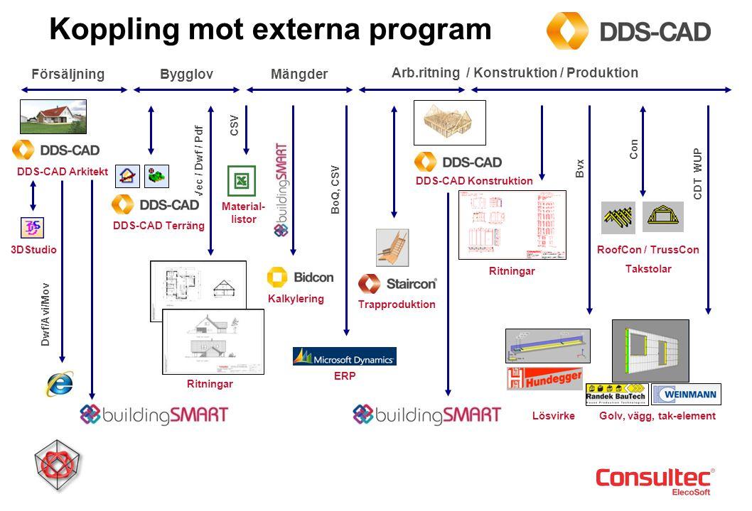 RoofCon / TrussCon Takstolar 3DStudio DDS-CAD Terräng LösvirkeGolv, vägg, tak-element FörsäljningBygglovMängder Arb.ritning / Konstruktion / Produktio