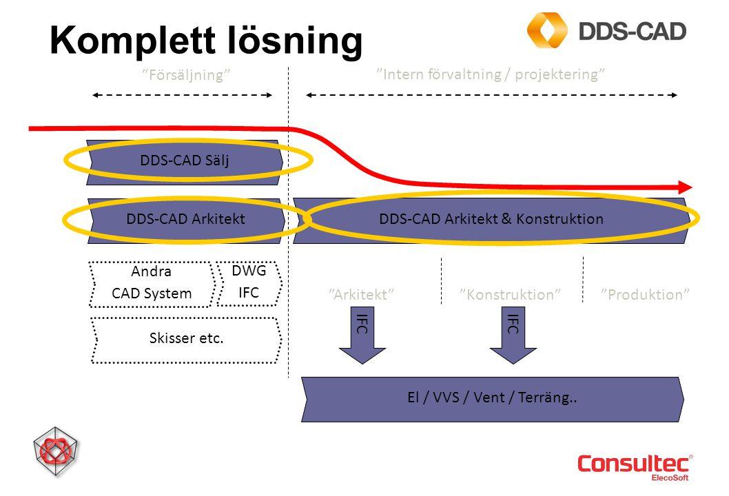 """Komplett lösning DDS-CAD Sälj DDS-CAD Arkitekt & Konstruktion DDS-CAD Arkitekt Andra CAD System DWG IFC Skisser etc. """"Arkitekt""""""""Konstruktion"""" """"Försälj"""