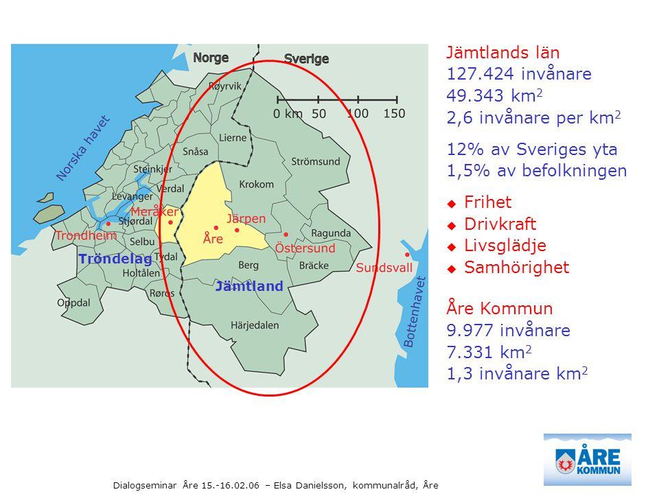 Dialogseminar Åre 15.-16.02.06 – Elsa Danielsson, kommunalråd, Åre Jämtlands län 127.424 invånare 49.343 km 2 2,6 invånare per km 2 12% av Sveriges yt