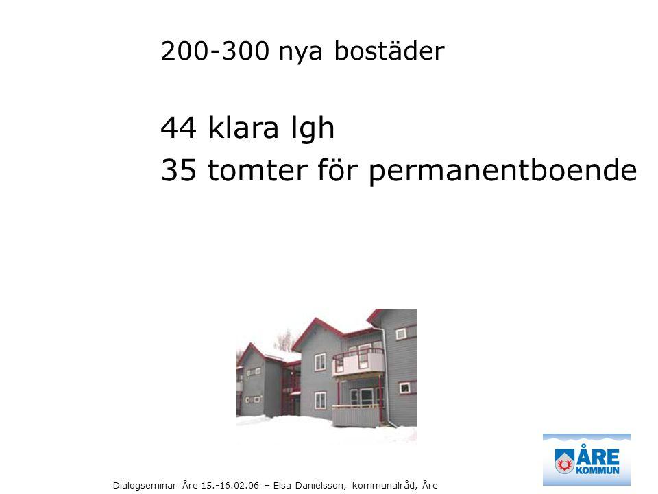 Dialogseminar Åre 15.-16.02.06 – Elsa Danielsson, kommunalråd, Åre 200-300 nya bostäder 44 klara lgh 35 tomter för permanentboende