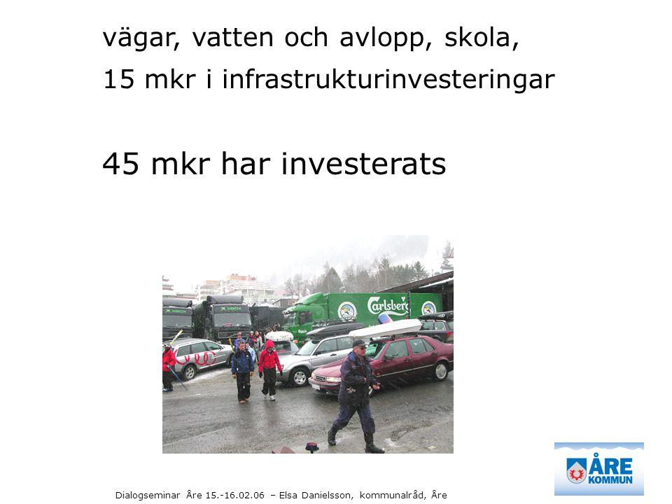 Dialogseminar Åre 15.-16.02.06 – Elsa Danielsson, kommunalråd, Åre vägar, vatten och avlopp, skola, 15 mkr i infrastrukturinvesteringar 45 mkr har inv