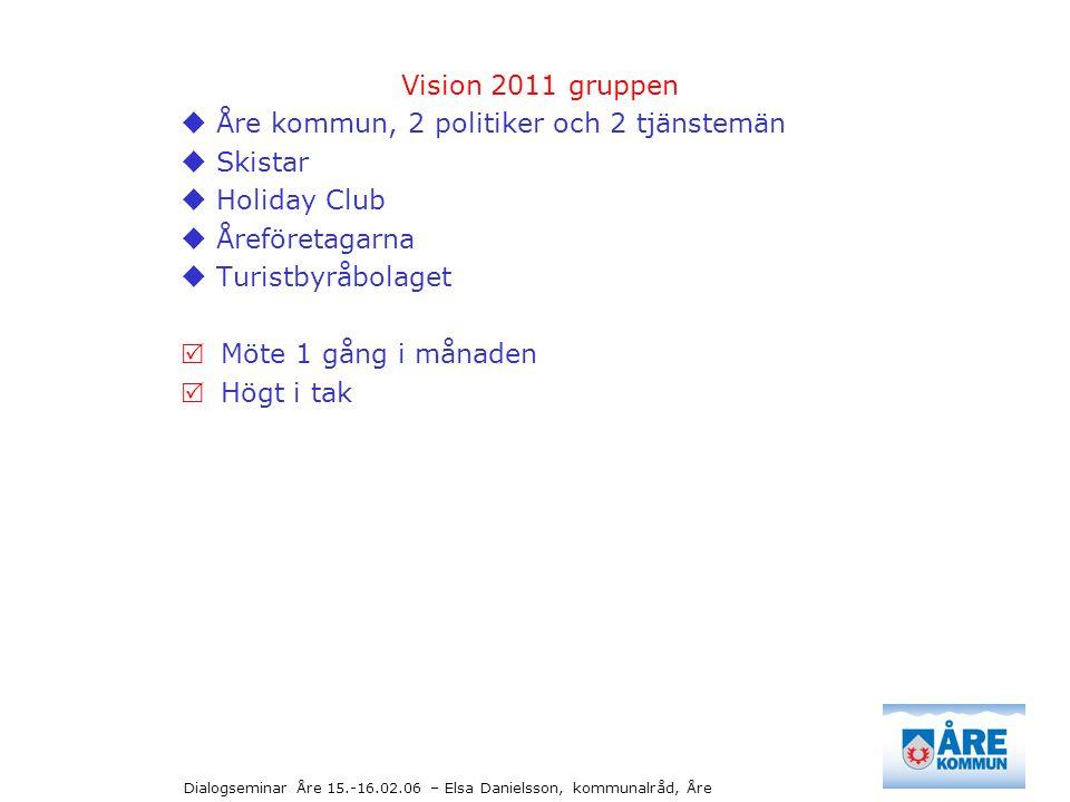 Dialogseminar Åre 15.-16.02.06 – Elsa Danielsson, kommunalråd, Åre Vision 2011 gruppen  Åre kommun, 2 politiker och 2 tjänstemän  Skistar  Holiday