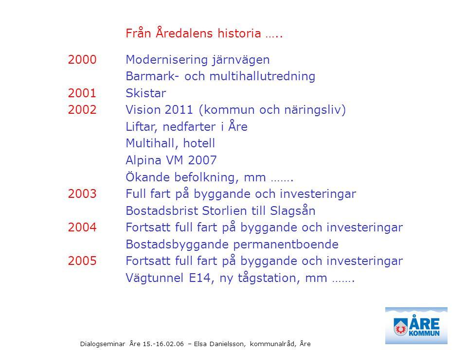 Dialogseminar Åre 15.-16.02.06 – Elsa Danielsson, kommunalråd, Åre Från Åredalens historia ….. 2000Modernisering järnvägen Barmark- och multihallutred