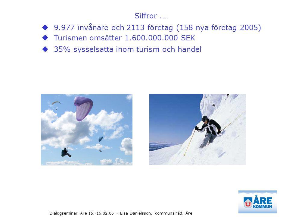 Dialogseminar Åre 15.-16.02.06 – Elsa Danielsson, kommunalråd, Åre Siffror.…  9.977 invånare och 2113 företag (158 nya företag 2005)  Turismen omsät