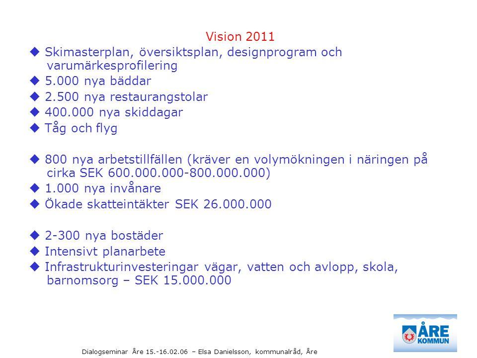 Dialogseminar Åre 15.-16.02.06 – Elsa Danielsson, kommunalråd, Åre Vision 2011  Skimasterplan, översiktsplan, designprogram och varumärkesprofilering