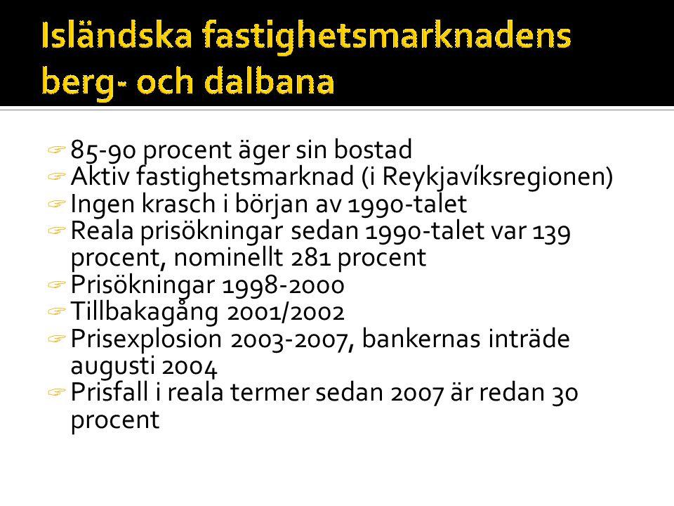  85-90 procent äger sin bostad  Aktiv fastighetsmarknad (i Reykjavíksregionen)  Ingen krasch i början av 1990-talet  Reala prisökningar sedan 1990-talet var 139 procent, nominellt 281 procent  Prisökningar 1998-2000  Tillbakagång 2001/2002  Prisexplosion 2003-2007, bankernas inträde augusti 2004  Prisfall i reala termer sedan 2007 är redan 30 procent