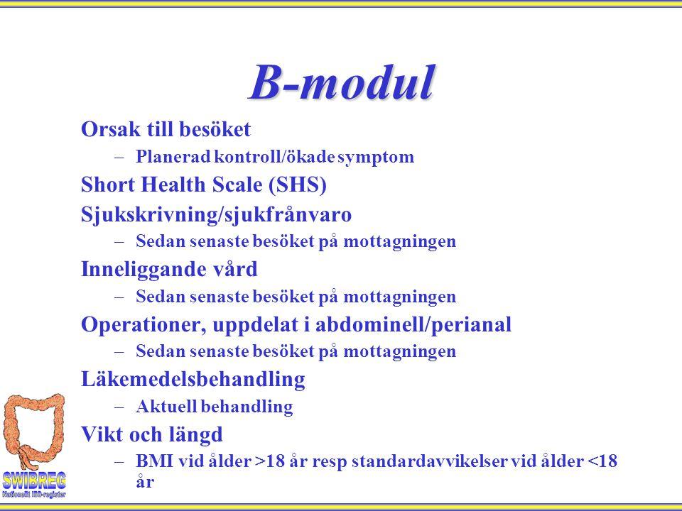 Orsak till besöket –Planerad kontroll/ökade symptom Short Health Scale (SHS) Sjukskrivning/sjukfrånvaro –Sedan senaste besöket på mottagningen Innelig