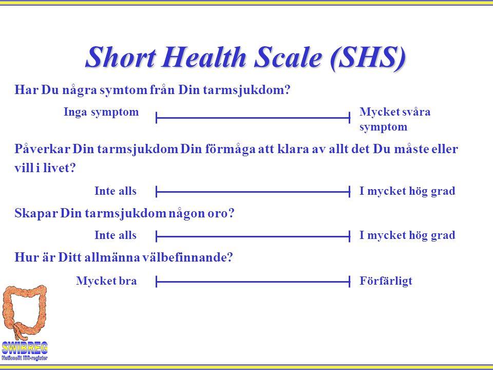 Short Health Scale (SHS) Har Du några symtom från Din tarmsjukdom? Inga symptomMycket svåra symptom Påverkar Din tarmsjukdom Din förmåga att klara av