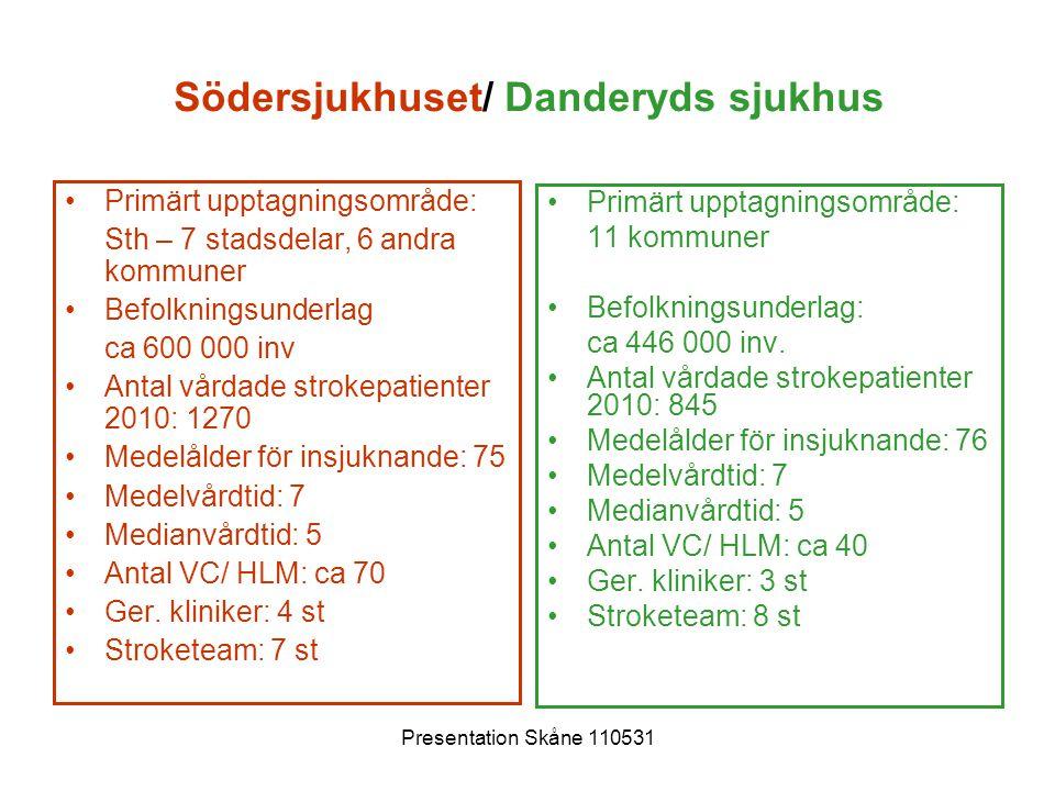 Presentation Skåne 110531 Södersjukhuset/ Danderyds sjukhus •Primärt upptagningsområde: Sth – 7 stadsdelar, 6 andra kommuner •Befolkningsunderlag ca 6
