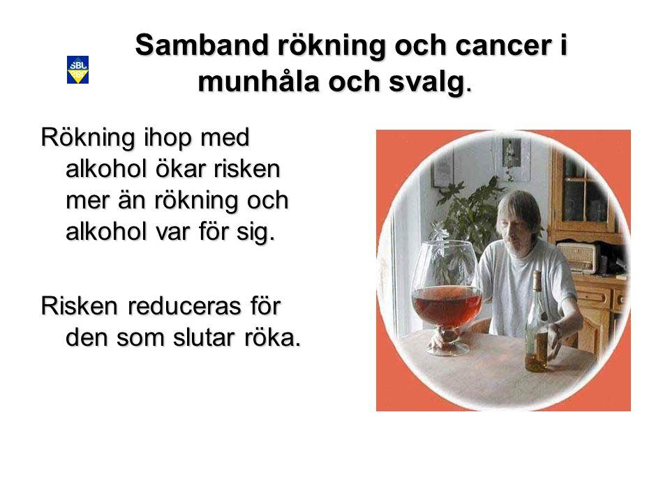 Samband rökning och cancer i munhåla och svalg. Samband rökning och cancer i munhåla och svalg. Rökning ihop med alkohol ökar risken mer än rökning oc