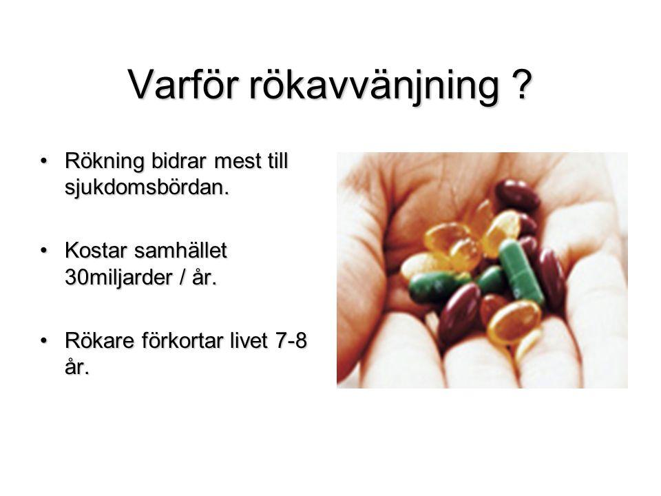 Varför rökavvänjning ? •Rökning bidrar mest till sjukdomsbördan. •Kostar samhället 30miljarder / år. •Rökare förkortar livet 7-8 år.