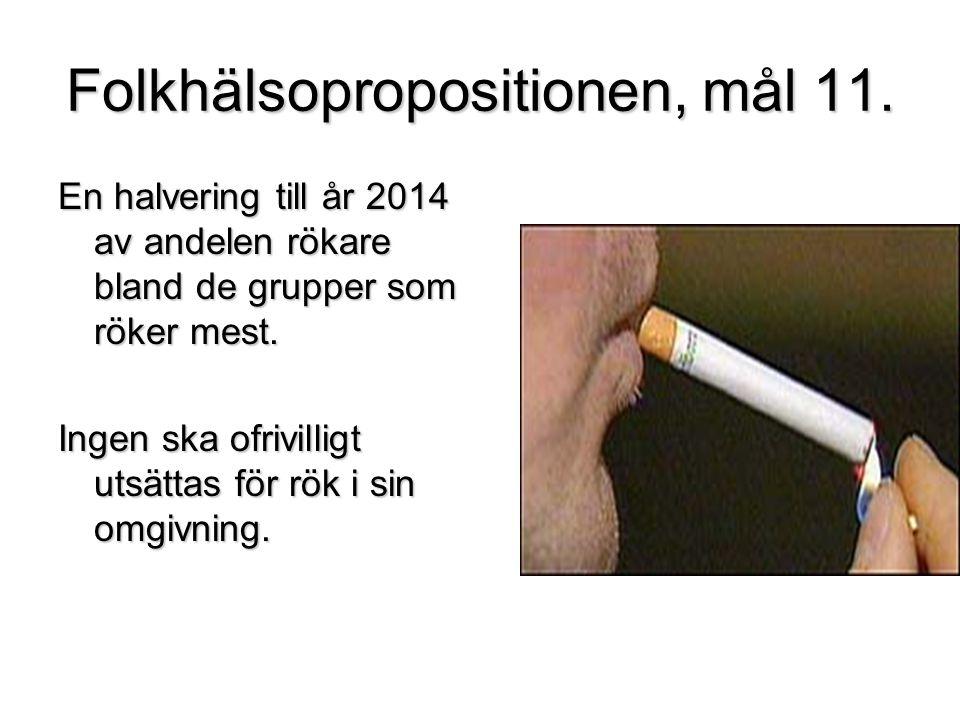 Folkhälsopropositionen, mål 11. En halvering till år 2014 av andelen rökare bland de grupper som röker mest. Ingen ska ofrivilligt utsättas för rök i