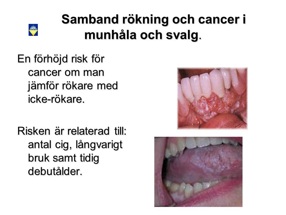 Samband rökning och cancer i munhåla och svalg. Samband rökning och cancer i munhåla och svalg. En förhöjd risk för cancer om man jämför rökare med ic