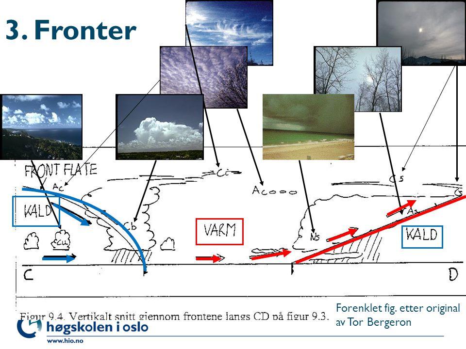 3. Fronter Forenklet fig. etter original av Tor Bergeron